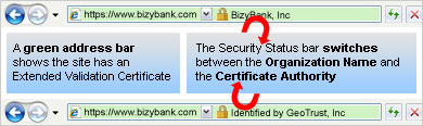 Green address bar with SSL certificate